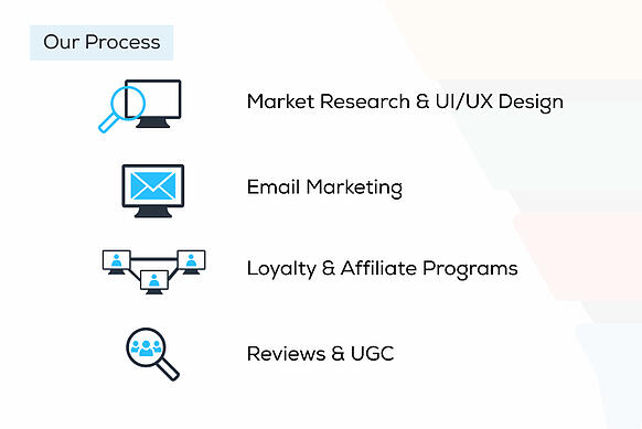 robust-marketing-services