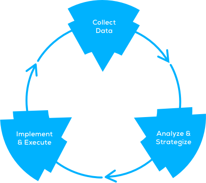 Analytics Infographic Image
